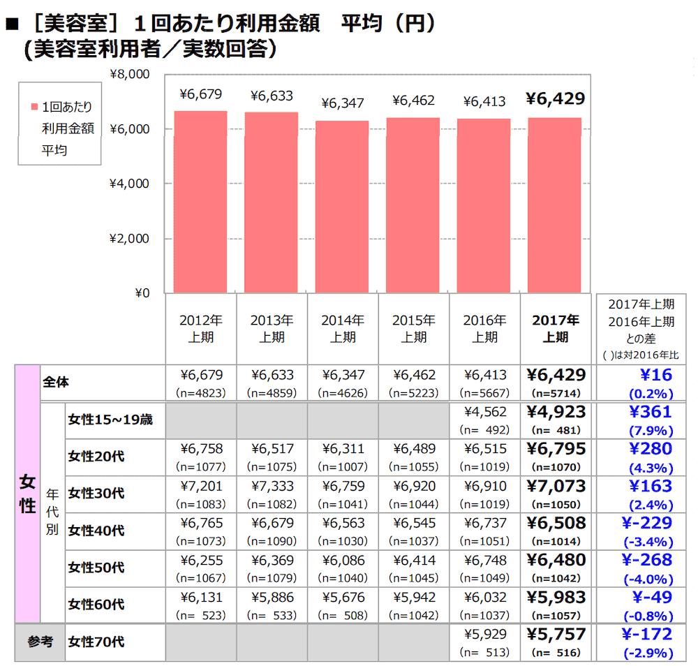 【性差研究レポート】男女の能力の違いと ...