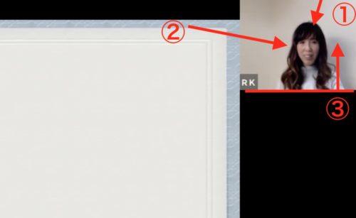 zoom映える写り方で成功する